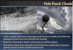 National Weather Service Satellite View and Explanation of Hole Punch Clouds
