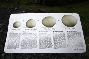 Lifting Stones Descriptive Sign